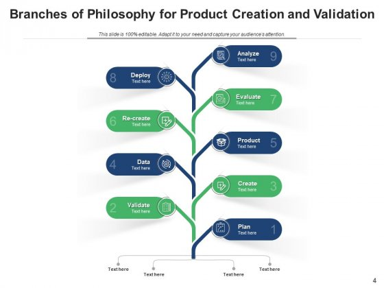 Divisions_Of_Ideology_Achievement_Data_Ppt_PowerPoint_Presentation_Complete_Deck_Slide_4
