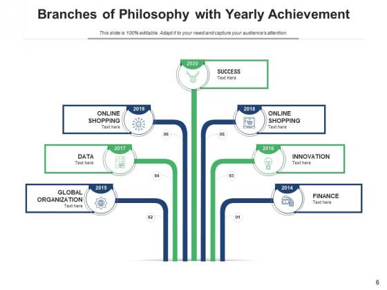 Divisions_Of_Ideology_Achievement_Data_Ppt_PowerPoint_Presentation_Complete_Deck_Slide_6