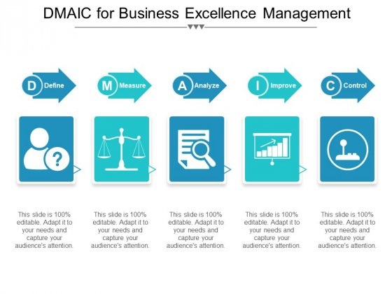 Dmaic For Business Excellence Management Ppt PowerPoint Presentation Ideas Visuals