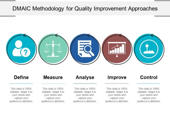 Dmaic Methodology For Quality Improvement Approaches Ppt PowerPoint Presentation Layouts Outfit