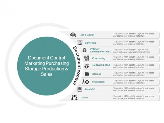 Document Control Procedure Hr Marketing And Product Development Ppt PowerPoint Presentation Model File Formats