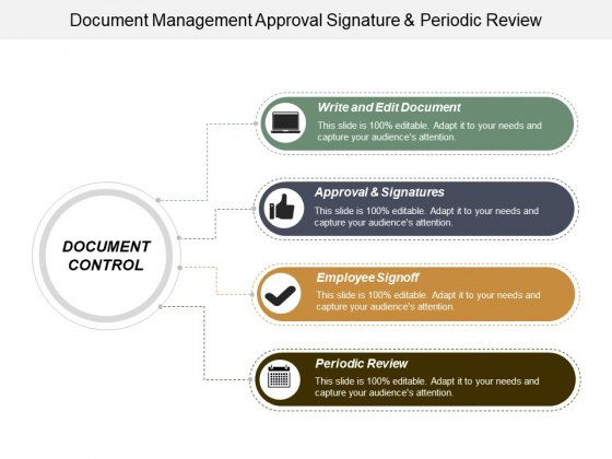 Document Management Approval Signature And Periodic Review Ppt PowerPoint Presentation Model Graphics