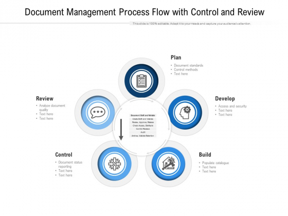 Document Management Process Flow With Control And Review Ppt PowerPoint Presentation Gallery Example PDF