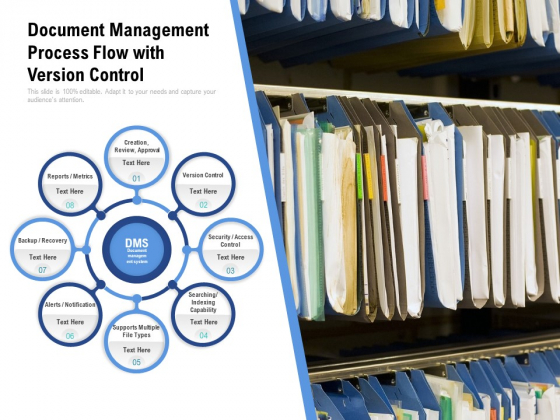 Document Management Process Flow With Version Control Ppt PowerPoint Presentation File Master Slide PDF