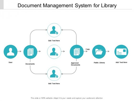 Document Management System For Library Ppt Powerpoint Presentation Infographic Template Vector