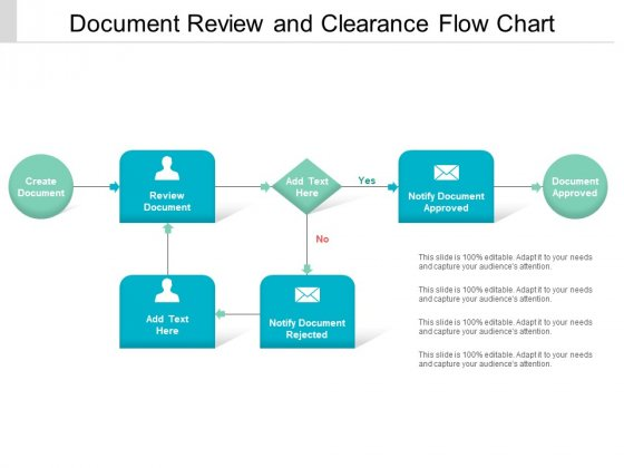 Document Review And Clearance Flow Chart Ppt Powerpoint Presentation Inspiration Slide Portrait