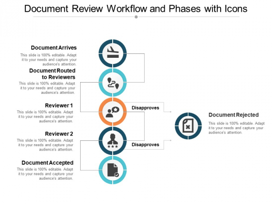 Document Review Workflow And Phases With Icons Ppt PowerPoint Presentation Example 2015