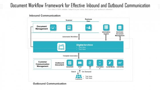 Document Workflow Framework For Effective Inbound And Outbound Communication Ppt PowerPoint Presentation File Designs PDF