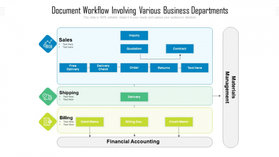 Document Workflow Involving Various Business Departments Ppt PowerPoint Presentation File Backgrounds PDF