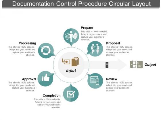 Documentation Control Procedure Circular Layout Ppt PowerPoint Presentation Ideas Layouts