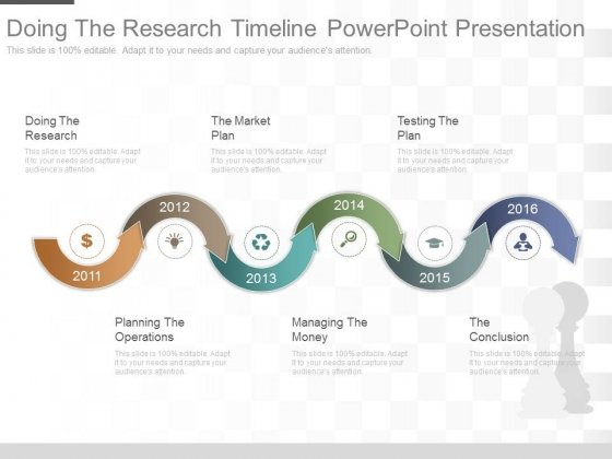 Doing The Research Timeline Powerpoint Presentation
