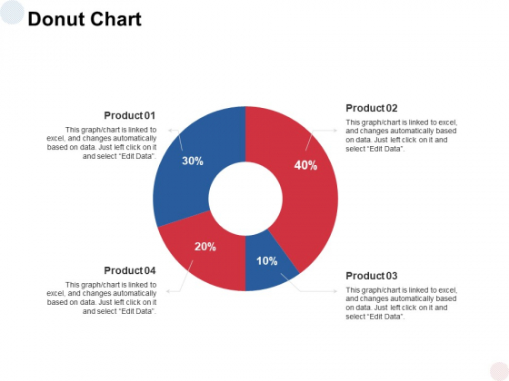 Donut Chart Analysis Ppt PowerPoint Presentation Pictures Files