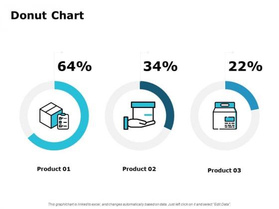 Donut Chart Analysis Ppt PowerPoint Presentation Professional Inspiration