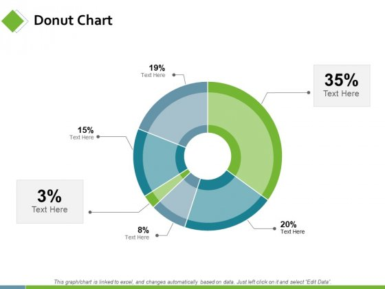 Donut Chart Marketing Planning Ppt PowerPoint Presentation Model Slideshow