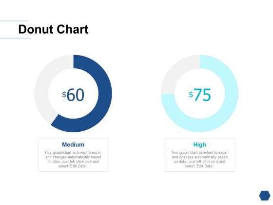 Donut Chart Ppt PowerPoint Presentation Gallery Slide Portrait