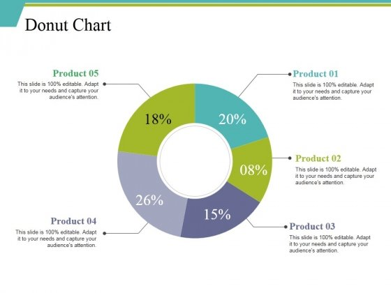 Donut Chart Ppt PowerPoint Presentation Ideas Background Designs