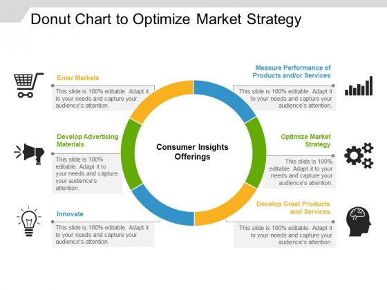 Donut Chart To Optimize Market Strategy Ppt PowerPoint Presentation Icon Designs Download PDF