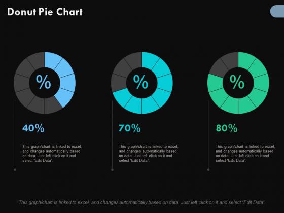 Donut Pie Chart Finance Ppt PowerPoint Presentation Outline Portrait