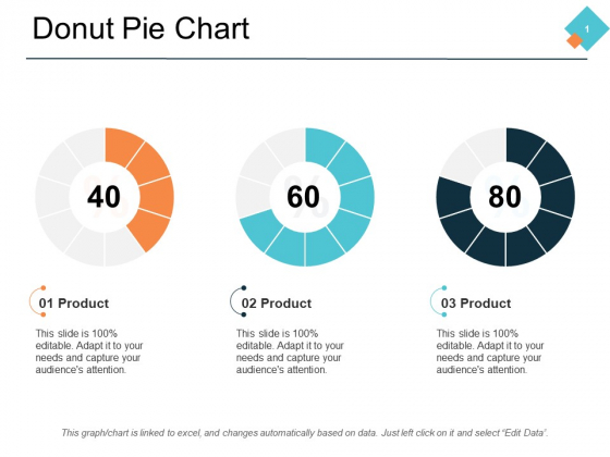 Donut Pie Chart Finance Ppt PowerPoint Presentation Portfolio Model