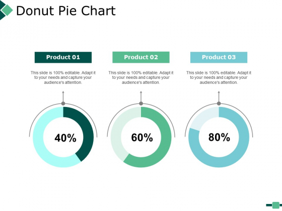 Donut Pie Chart Finance Ppt PowerPoint Presentation Styles Summary