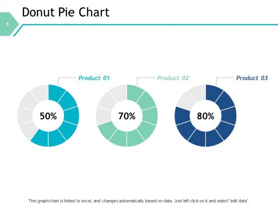 Donut Pie Chart Graph Ppt PowerPoint Presentation File Styles