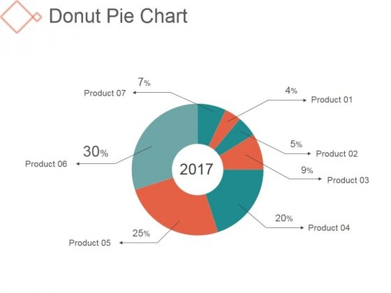 Donut Pie Chart Ppt PowerPoint Presentation Background Images