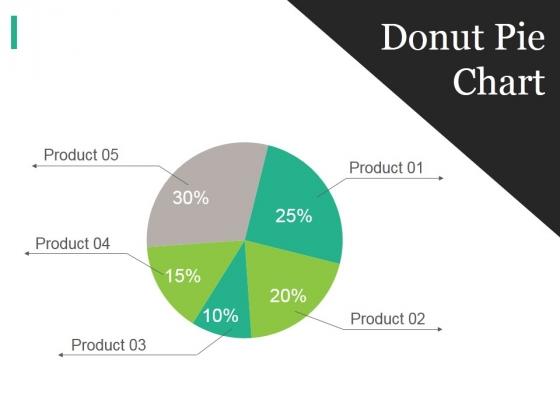 Donut Pie Chart Ppt PowerPoint Presentation Designs Download