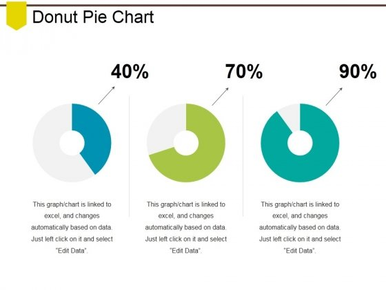 Donut Pie Chart Ppt PowerPoint Presentation File Example Introduction
