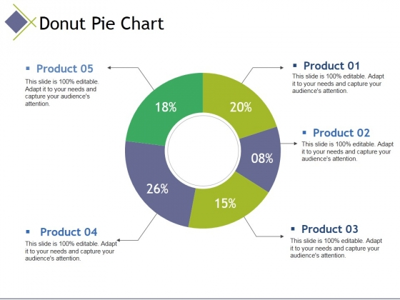 donut pie chart ppt powerpoint presentation file skills