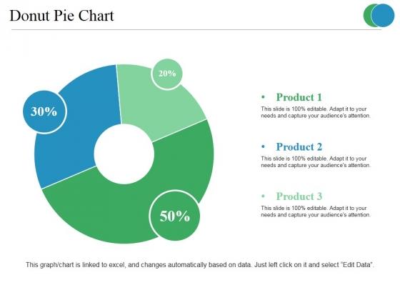 Donut Pie Chart Ppt PowerPoint Presentation Ideas Example