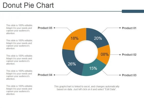 Donut Pie Chart Ppt PowerPoint Presentation Ideas Introduction