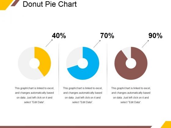 Donut Pie Chart Ppt PowerPoint Presentation Ideas Portrait