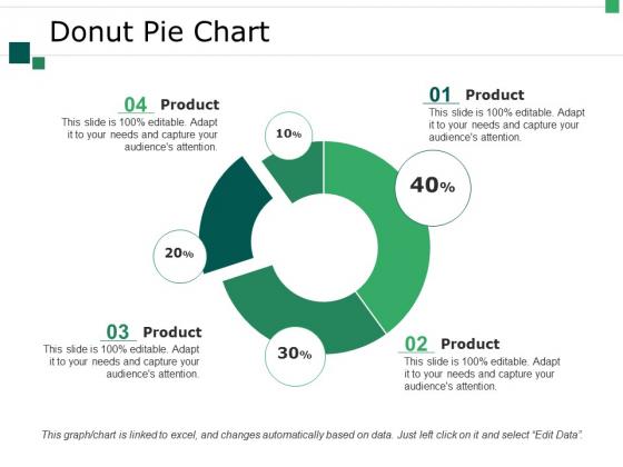 Donut Pie Chart Ppt PowerPoint Presentation Infographics Summary