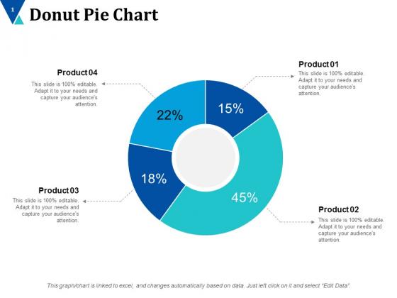 Donut Pie Chart Ppt PowerPoint Presentation Inspiration Designs Download