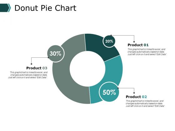 Donut Pie Chart Ppt PowerPoint Presentation Model Deck