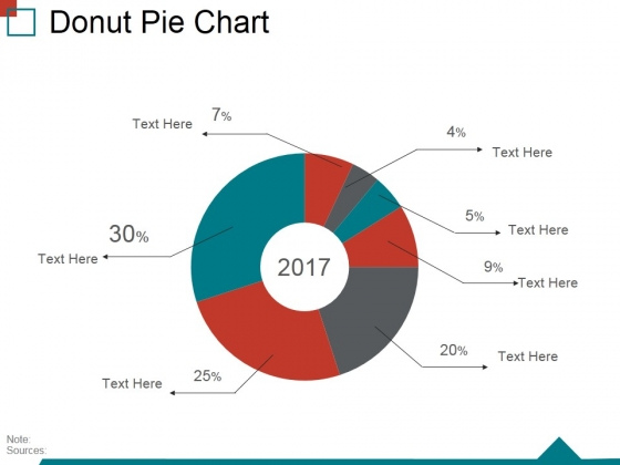 Donut Pie Chart Ppt PowerPoint Presentation Model Example