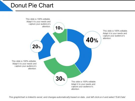 Donut Pie Chart Ppt PowerPoint Presentation Model Outline