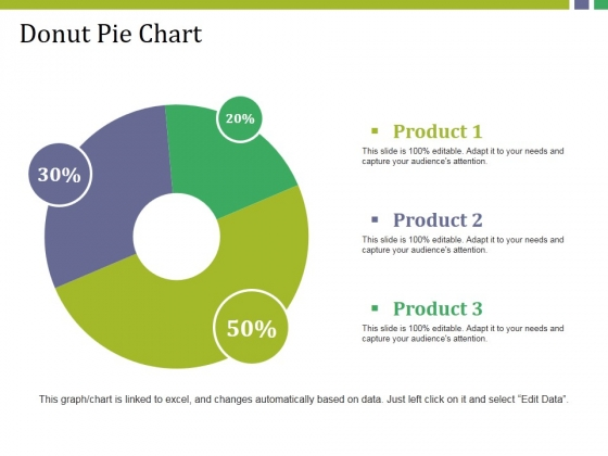 Donut Pie Chart Ppt PowerPoint Presentation Model Show