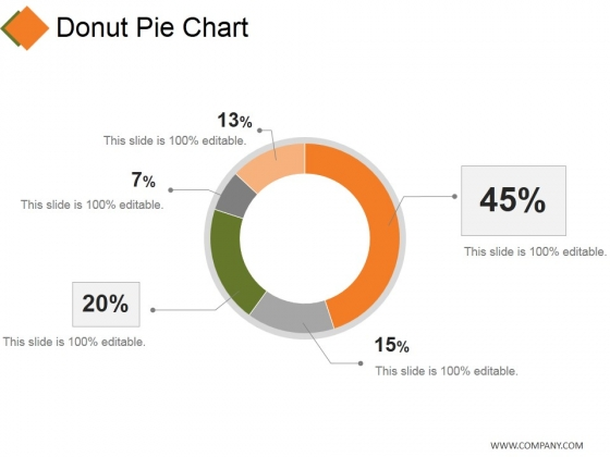 Donut Pie Chart Ppt PowerPoint Presentation Outline Graphics Example