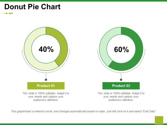 Donut Pie Chart Ppt PowerPoint Presentation Outline Skills