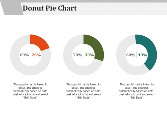 Donut Pie Chart Ppt PowerPoint Presentation Pictures Clipart