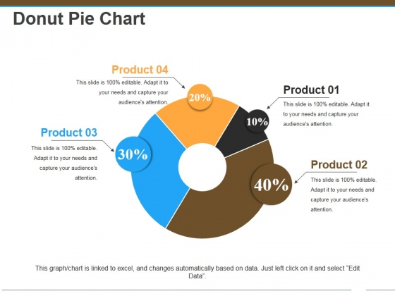 Donut Pie Chart Ppt Powerpoint Presentation Pictures Graphics Design