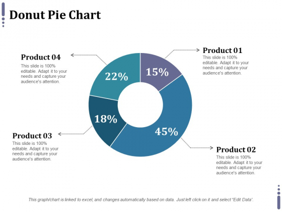 Donut Pie Chart Ppt PowerPoint Presentation Pictures Layout Ideas