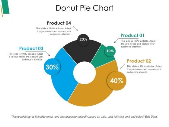 Donut Pie Chart Ppt PowerPoint Presentation Pictures Master Slide