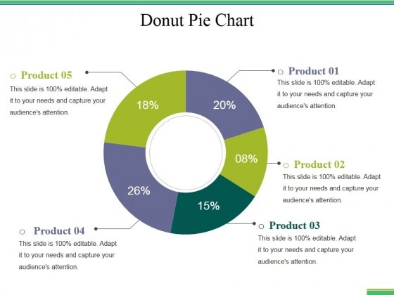 Donut Pie Chart Ppt PowerPoint Presentation Professional Files