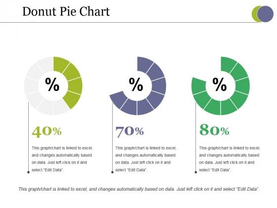 Donut Pie Chart Ppt PowerPoint Presentation Professional Format Ideas