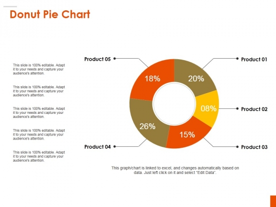 Donut Pie Chart Ppt PowerPoint Presentation Professional Influencers