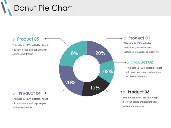 Donut Pie Chart Ppt PowerPoint Presentation Professional Microsoft