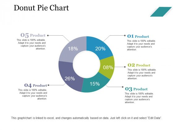 Donut Pie Chart Ppt PowerPoint Presentation Slides Design Ideas