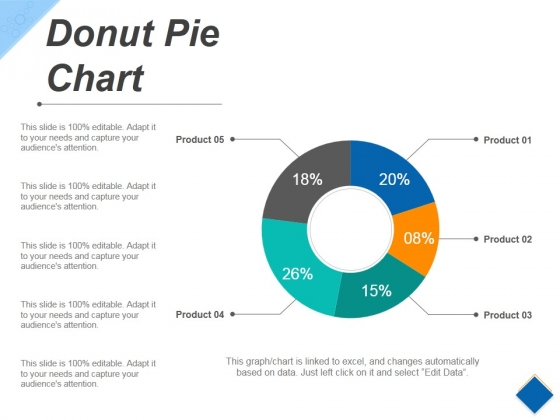 Donut Pie Chart Ppt Powerpoint Presentation Slides Example